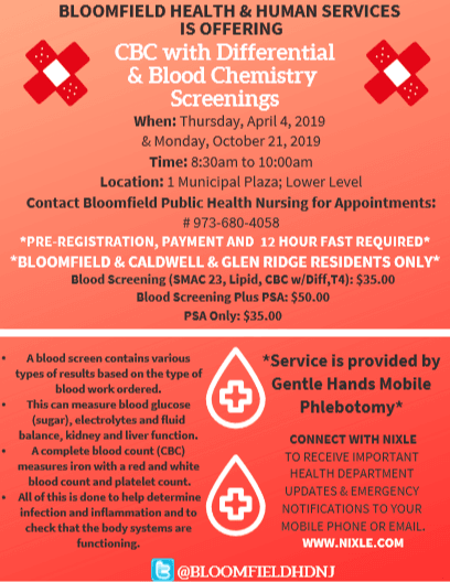 Blood Chem Screening